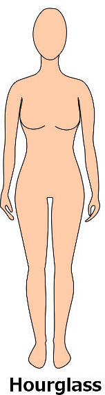 Hour glass shaped body